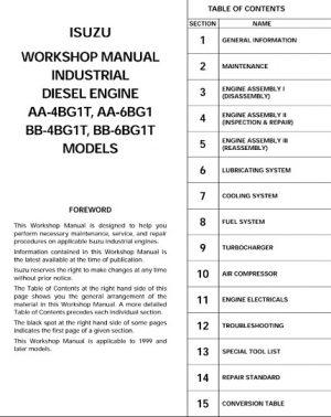 Isuzu AA-4BG1T AA-6BG1 BB-4BG1T BB-6BG1T Engine Service Repair Manual