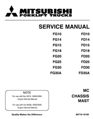 Mitsubishi FG20 FG25 FG30 FG35A Forklift Trucks Service Manual